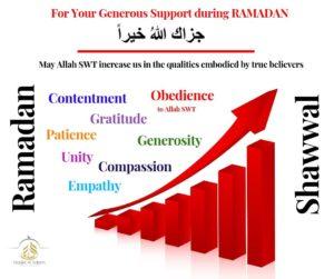Jazak Allah Khair for Ramadan