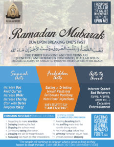 Welcome Ramadan - A quick resource for the community!